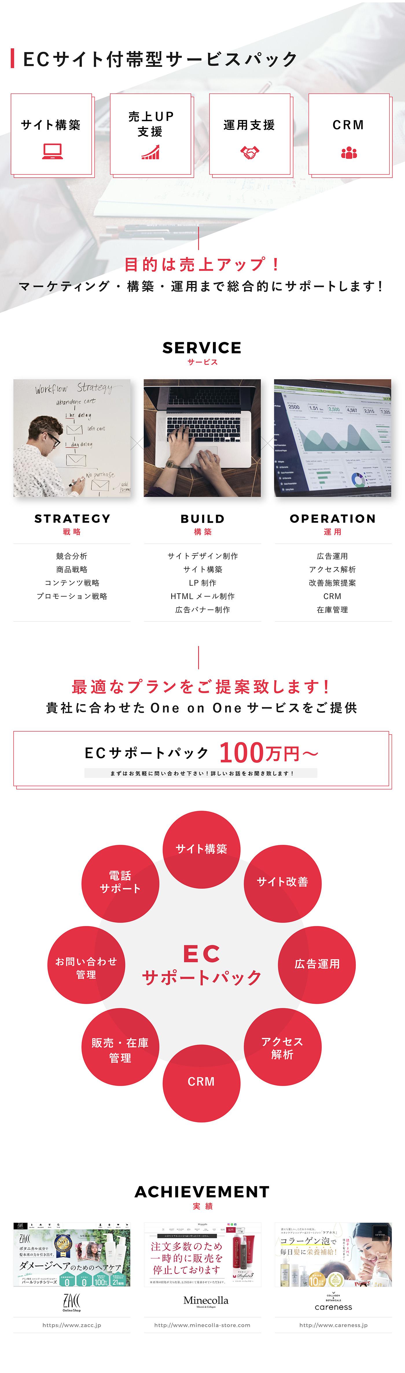 ECサイト付帯型サービスパック