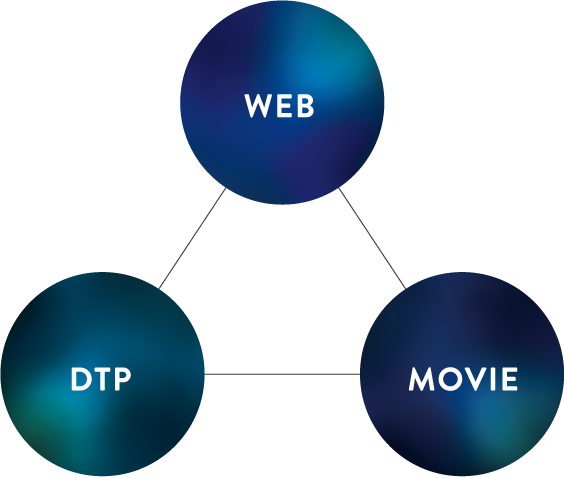 WEB DTP MOVIE