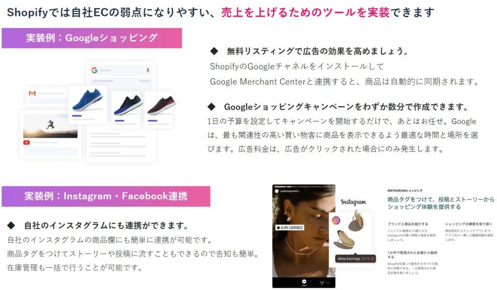 ShopifyとGoogleショッピング